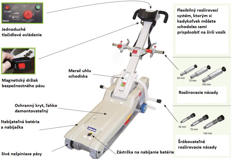 Prispôsobí sa i širokým invalidným vozíkom | ARES